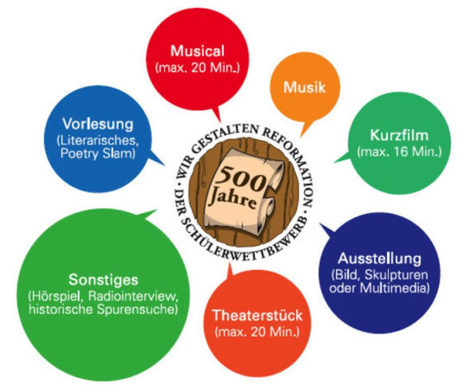 500-jahre-reformation