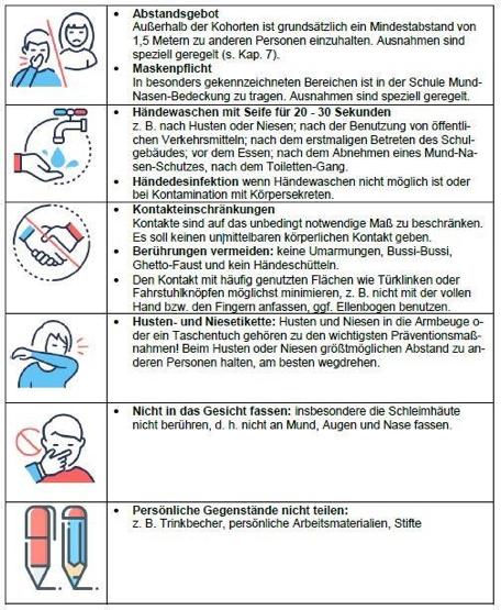 Plakat Hygieneregeln